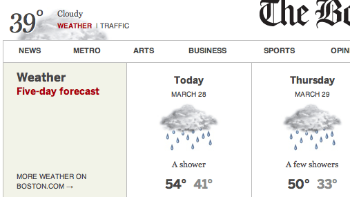 expanded Boston Globe weatherwidget